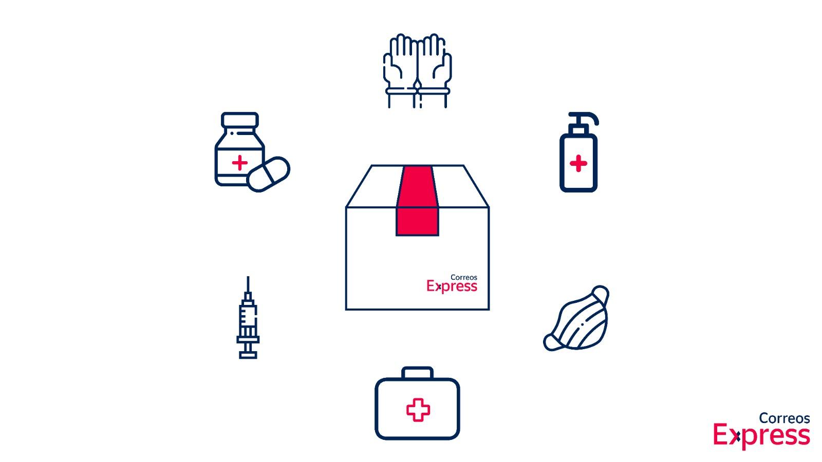 Correos Express acuerda con sus clientes el envío gratis de material sanitario